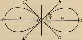 oneindigheids symbool lemniscaat