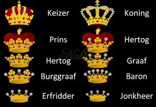 overzicht kronen nederland