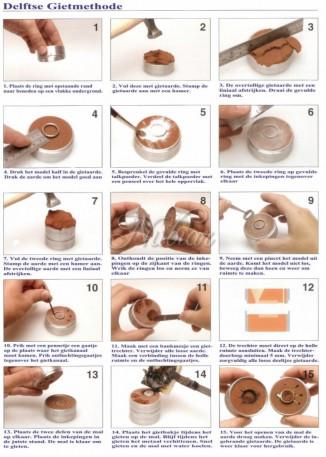 proces ring gieten met delftse gietmethode